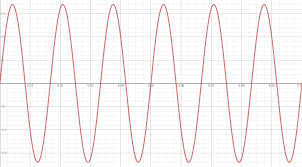 alternating current ac vs direct current dc learn sparkfun com