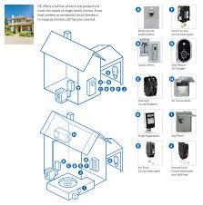 eaton 200 amp meter socket wiring diagram wiring diagram simonand