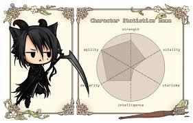 Meme Neko - volsa character stat meme by mieki neko on deviantart