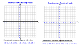 straight lines equation of and plotting by rmfoster86 teaching