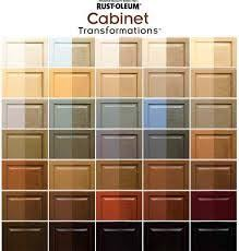 kitchen color schemes with painted cabinets kitchen color schemes