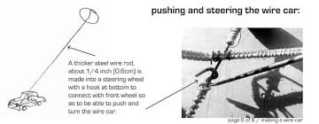 wire car push toy 9 steps with pictures