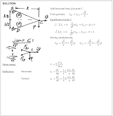 solved for the truss and loading shown determine the horizont