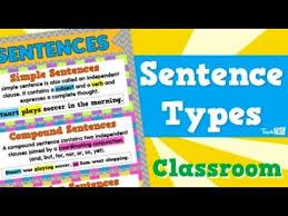types of sentences quiz simple compound complex sentences common