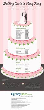 wedding cake cost how much does a wedding cake cost new wedding cake how much do