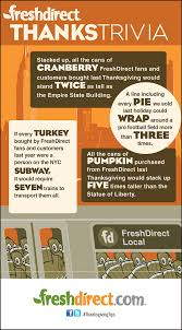 freshdirect thankstrivia check out our thanksgiving facts