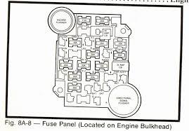 1981 chevy el camino fuse box diagram wiring diagram simonand
