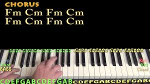 no flockin kodak black piano lesson chord chart in fm minor
