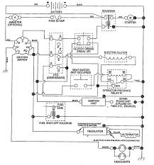 briggs and stratton wiring diagram 17 5 hp wiring diagram and