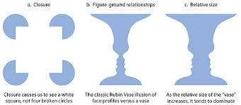 Vase Faces Illusion Sidebar Visual Design Principles Web Style Guide 3