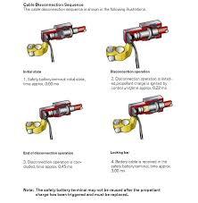 bmw battery safety terminal bimmerscan