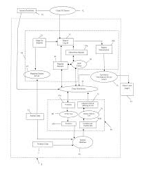 patent us20110218828 spatial database system for generation of patent drawing