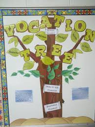 religion bulletin board vocation tree god calling classroom