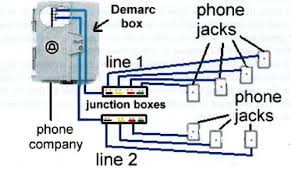 basic house wiring diagram for phones doorbells and speakers