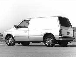 Dodge Ram Van - dodge ram van 1984 pictures information u0026 specs
