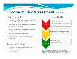 business risk assessment 3 4 strategic risk assessment1 business