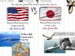 Flag Carrier Of Japan World War 2 Japan By Robert Green