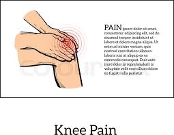 painted knee pain discomfort in a joint leg symptoms of motor