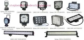 led work lights for trucks led work lights for trucks xt5036 china manufacturer electric