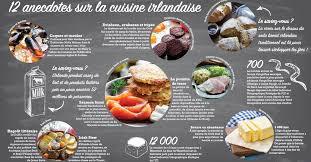 plats irlandais traditionnels à goûter com
