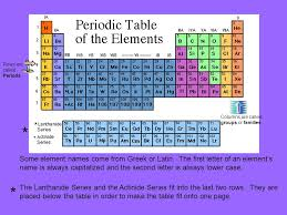 Periodic Table With Family Names Arranging The Elements Chapter 5 Section 1 P Vocabulary 1 Periodic
