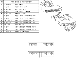 1995 jeep wrangler wiring diagram u2013 vehiclepad jeep wrangler