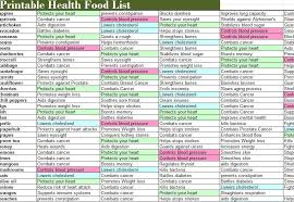 printable list of heart healthy foods chicken almondine