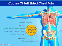 what does left sided chest indicate