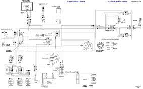 2003 polaris predator 90 wiring harness 2003 polaris predator 90