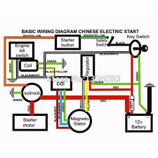 wiring diagrams gy6 harness class 2 wiring cat 6 wiring diagram