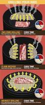 method for perfect grilled ribs fix com