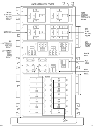 2002 jeep tj fuse box dead 2002 wiring diagrams collection