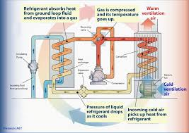 air conditioner to furnace wiring diagram on air download wirning