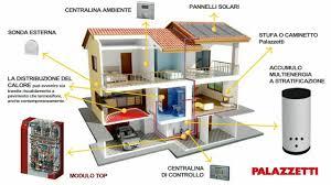 caldaia a pellet per riscaldamento a pavimento palazzetti e la domotica applicata al riscaldamento