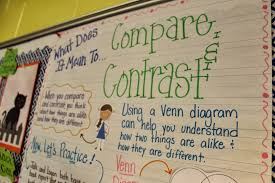 Comparison And Contrast Essays Examples Life In Fifth Grade 2013