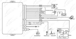 car security alarm wiring diagram best 2017 simple vehicle