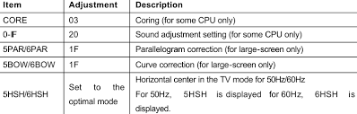 how to enter service mode videocon 21nf55 videocon 21pf93