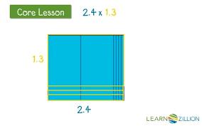 worksheets for fraction multiplication multiply mixed number koogra