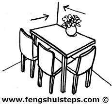 Feng Shui Tips For Your Dining Room Feng Shui Steps - Dining room feng shui