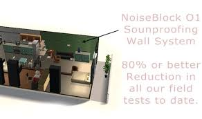 soundproof room divider ideas soundproofing flats diagram home on