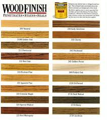 Pine And Oak Furniture Red Oak Wood Furniture Google Search Lofts Pinterest Wood