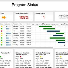 100 excel project management dashboard template how to make