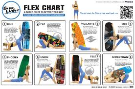 flex boards to better fit your workout buywake com blog