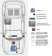 wiring diagram the best how to assemble car amp wiring diagram