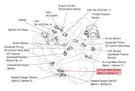 lexus rx300 engine number location check engine light is on code p2241 afr sesor bank 2 sensor 1