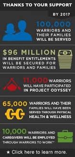 best 25 wounded warrior project ideas on wounded