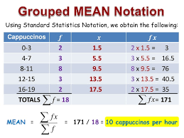 grouped mean median mode