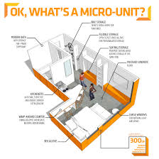 small studio apartment floor plans would be a great layout for my