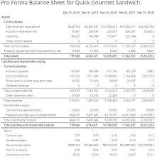 End Of Year Balance Sheet Template Four Things A Balance Sheet Tells You Alan Al Davis Pulse