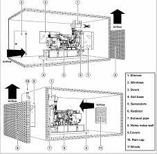 stamford ac generator wiring diagram efcaviation com